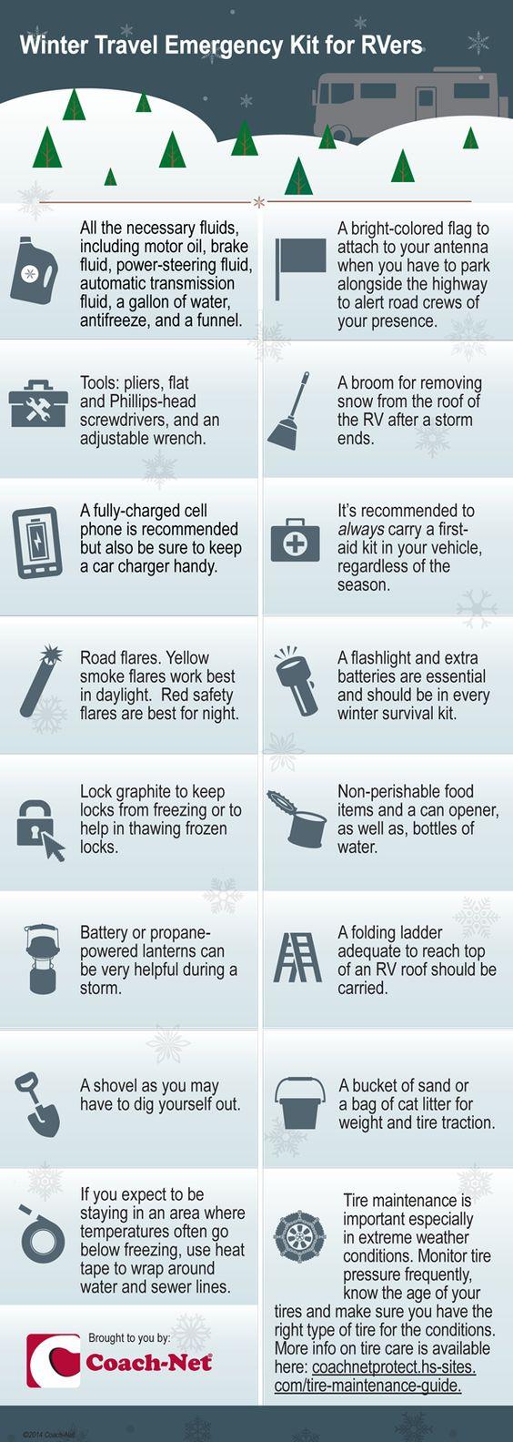Winter Emergency RV kit